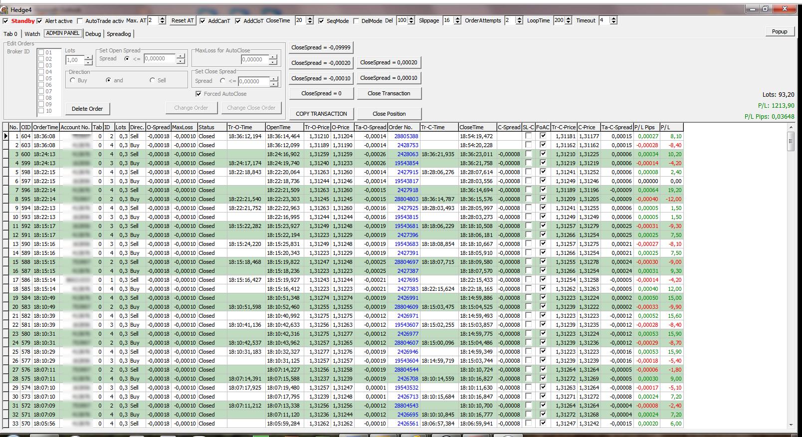 PERFORMANCE - Hedge4 FIX API MT4 Arbitrage